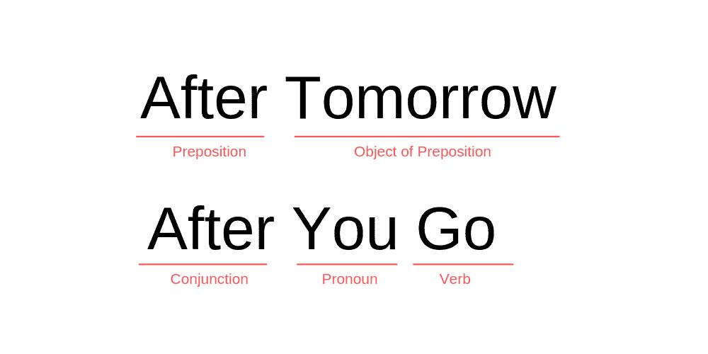 Contoh Conjunction dan Preposition Bahasa inggris